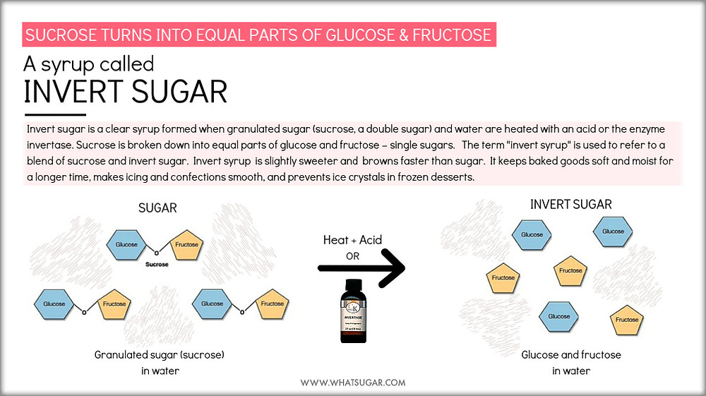 What is the Difference Between Sugar and Invert Sugar?