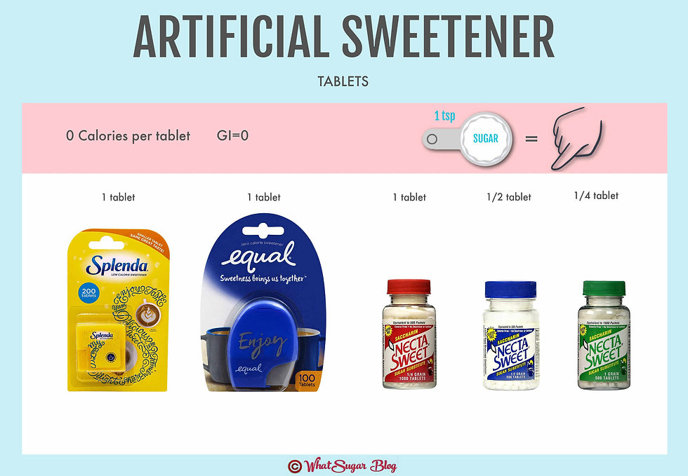 The best artificial sweetener tablets