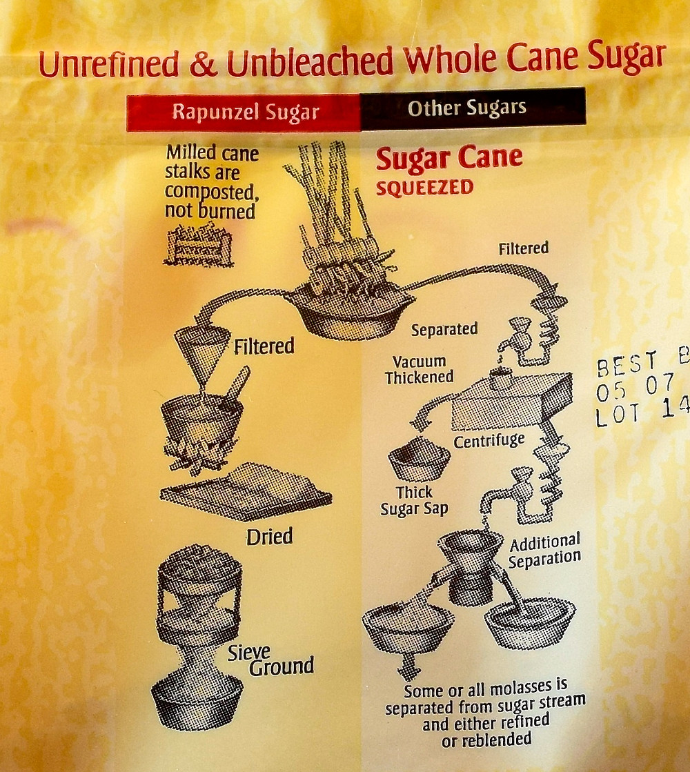 How is Unrefined Sugar Made?