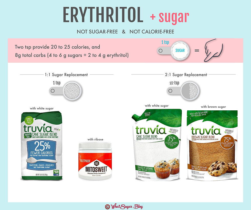 Sugar Blend with Erythritol