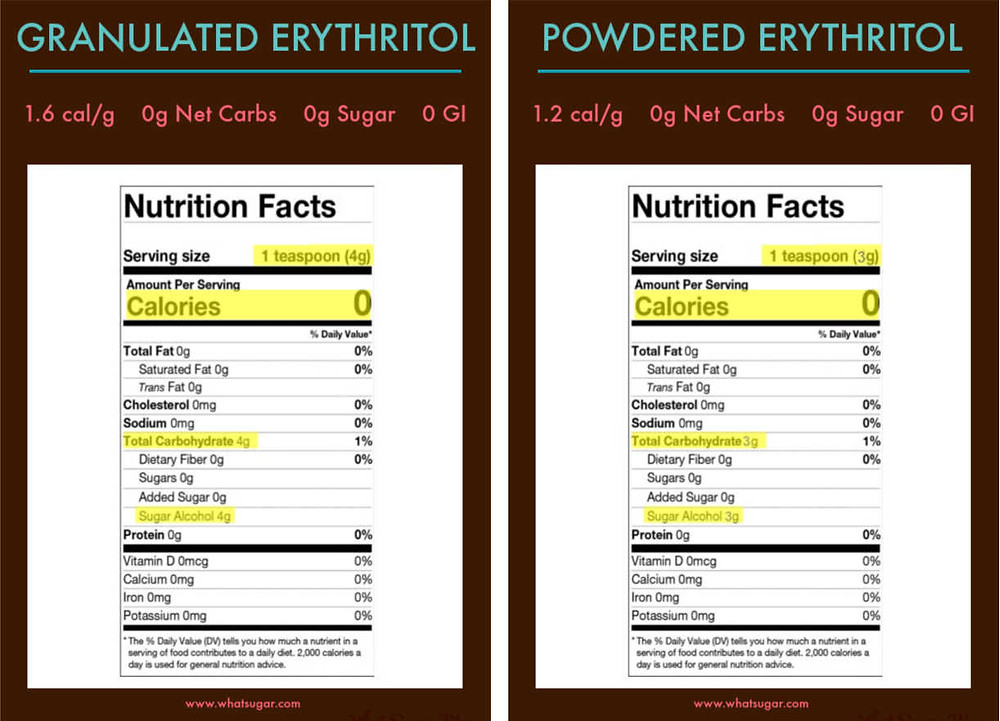 Nutrition Facts of Health Garden Erythritol
