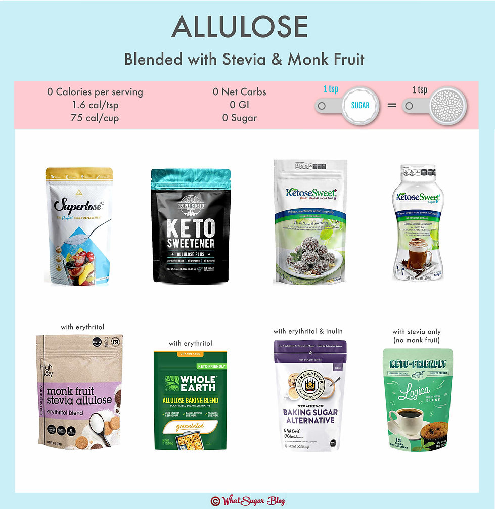 Allulose Blends | Allulose vs Monk Fruit