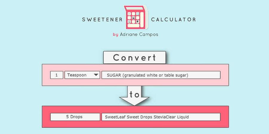 what-does-the-sweetener-calculator-do-tw