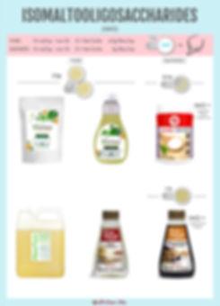 Isomaltooligosaccharides IMO Syrup and P
