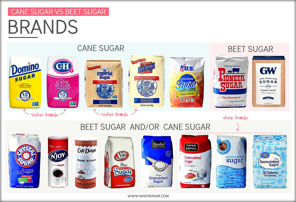 Brand Names of Cane Sugar vs Beet Sugar