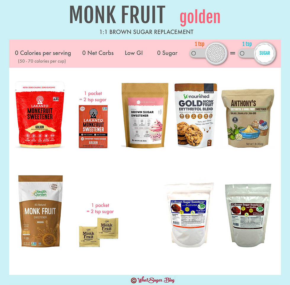Golden Monk Fruit