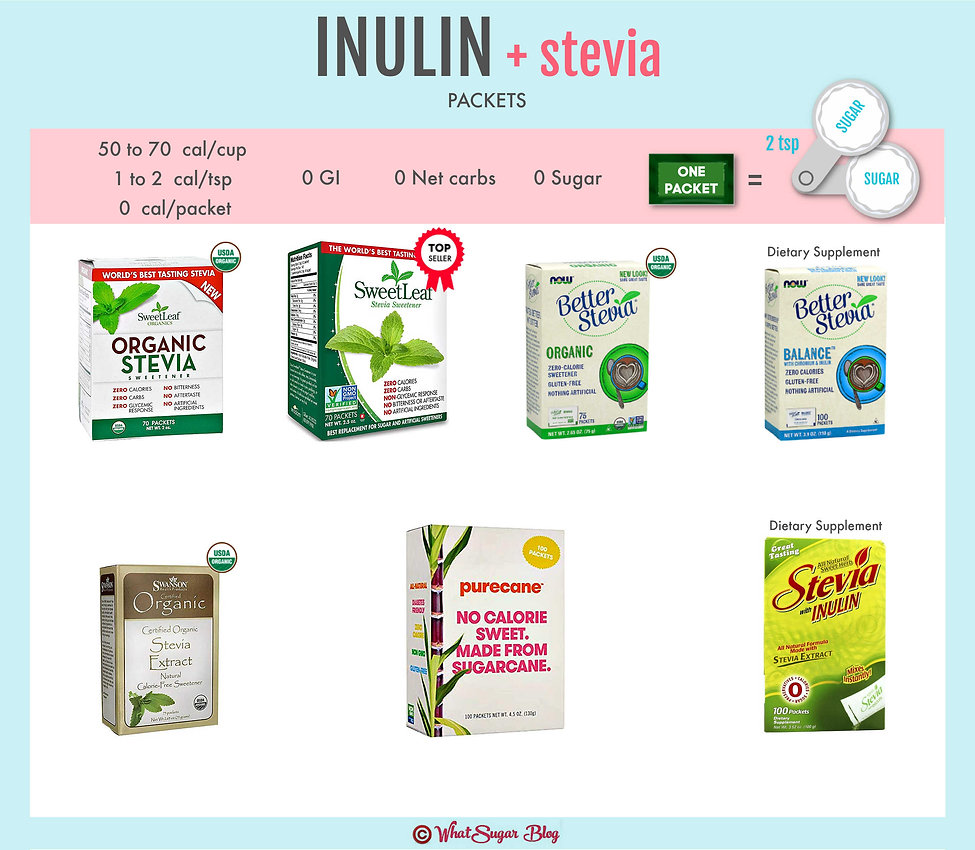 Inulin Comparison Chart _ Blends with St