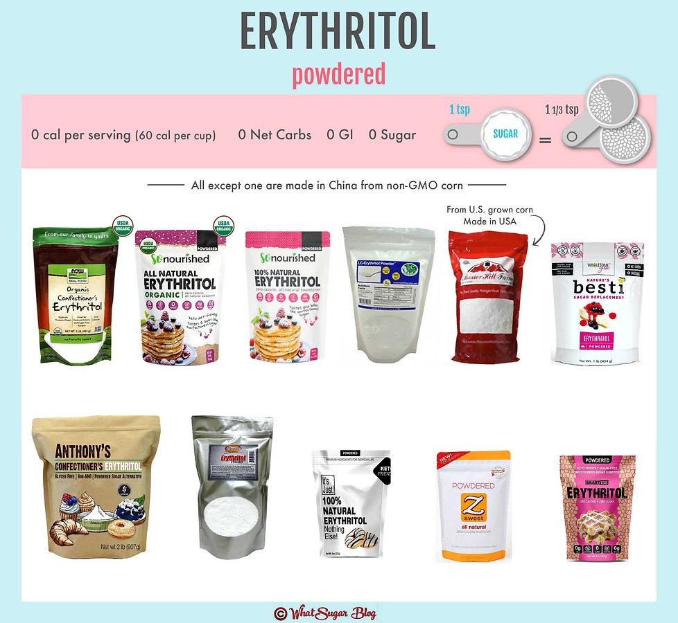 Powdered vs Crystallized Erythritol