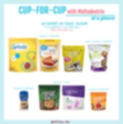 Cup for Cup with Maltodextrin