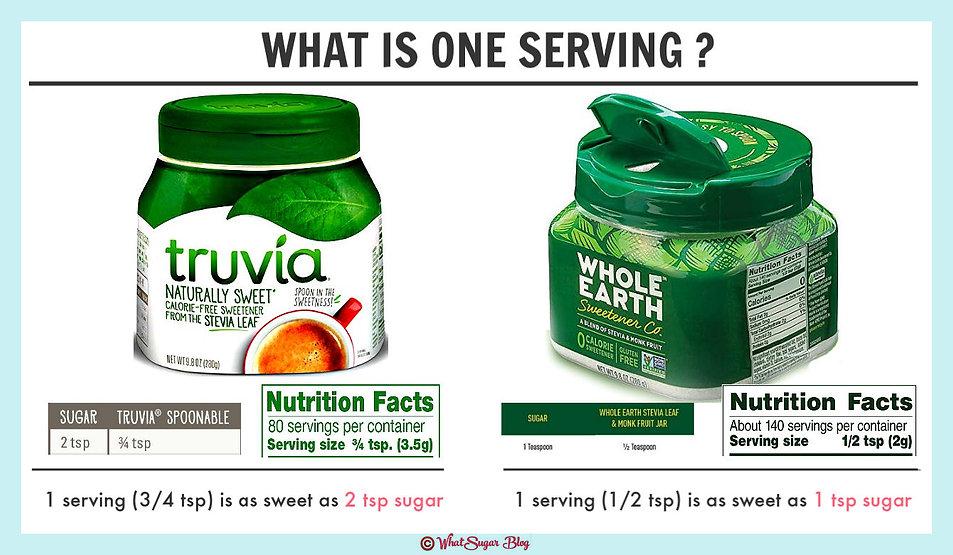 A Serving of Stevia