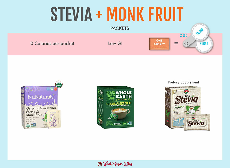 Stevia and Monk Fruit Blend in Packets
