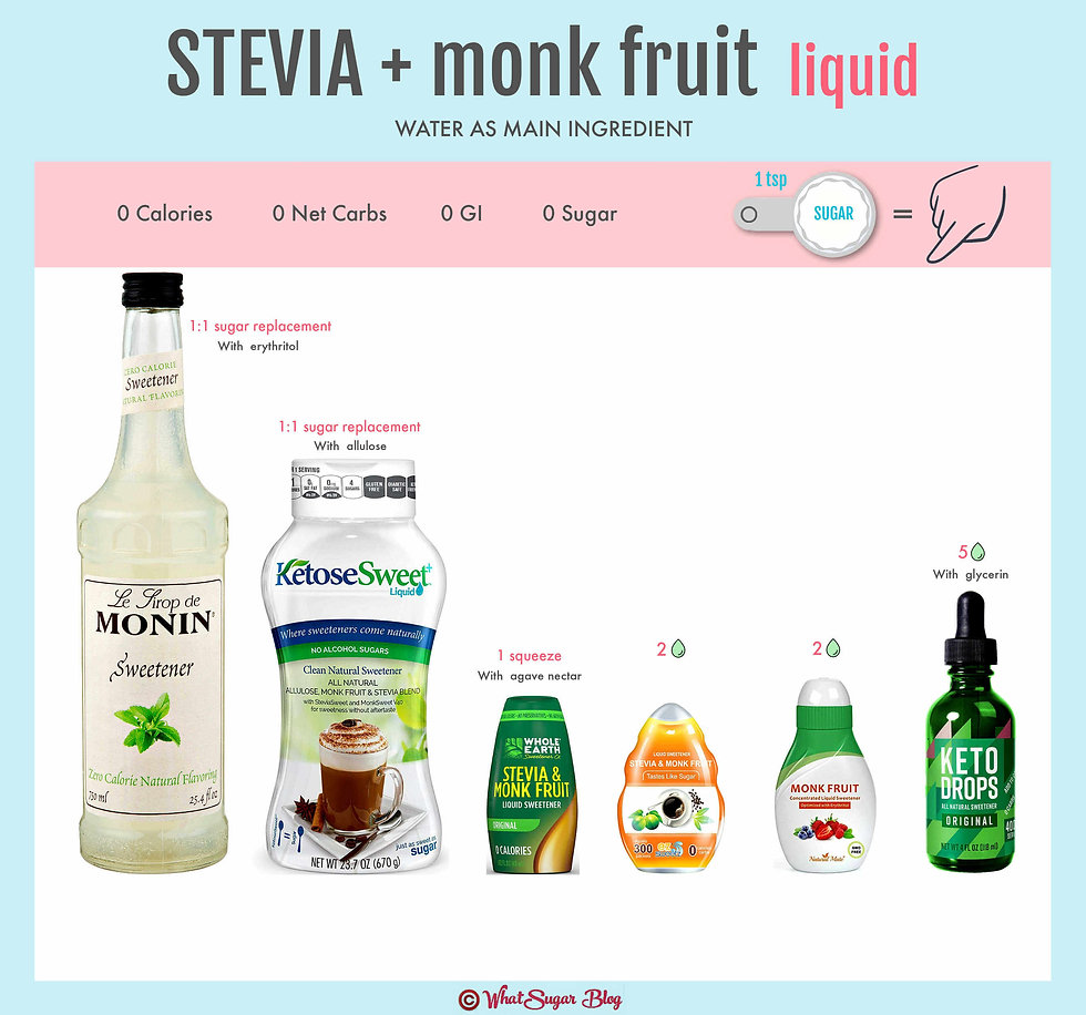 Best Monk Fruit Stevia Blend Liquid Drops