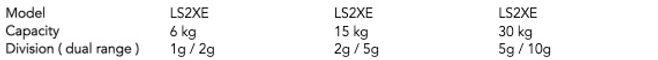 ACLAS LS2X Bar Code.jpg