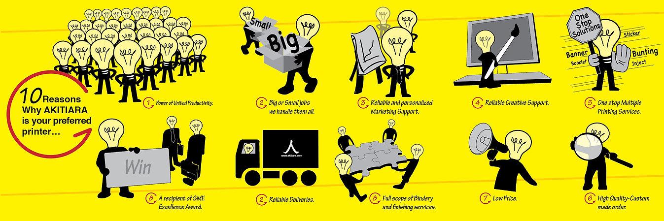 The reason choose Akitiara offset Printing Services