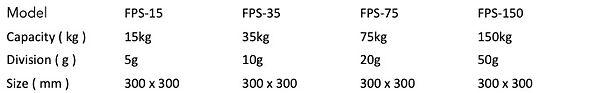 3SM-FPS75.jpg