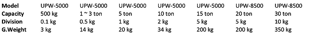 UPW 5000.png