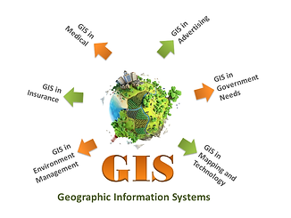 GIS-applications-for-different-industry.