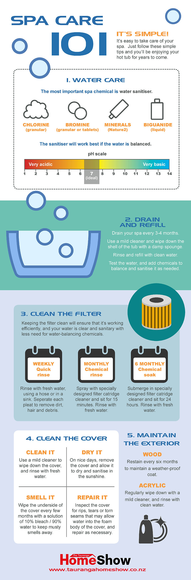 Tips for taking care of your spa / jacuzzi infographic
