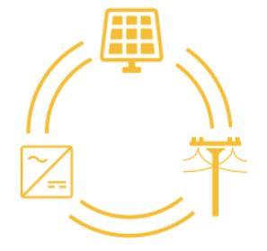 SkySolar grid tied system