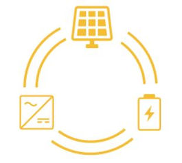 SkySolar off grid system