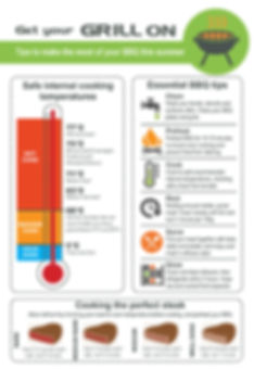 Tips to make the most of your BBQ infographic