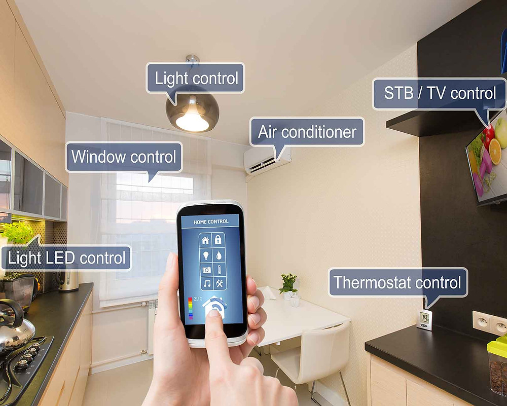 Smartlife energy control