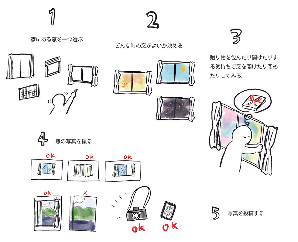 iwata_方法_修正.jpg