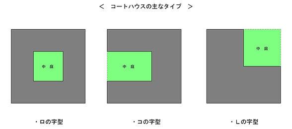 コートハウスタイプ図B.jpg