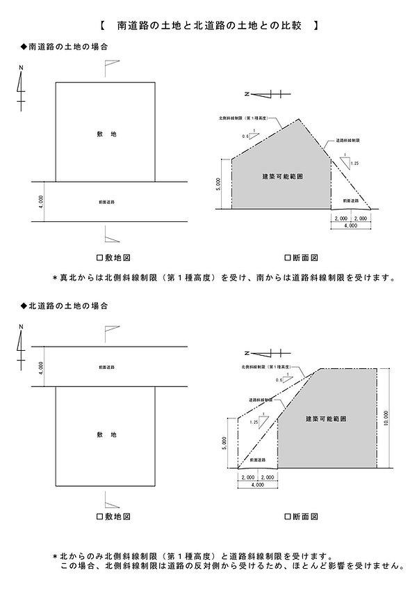 ボリューム比較図.jpg