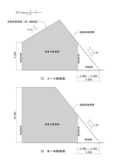 角地のメリット・デメリットB.jpg