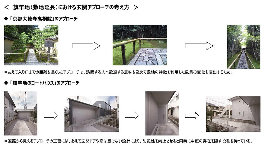 旗竿地の説明B.jpg