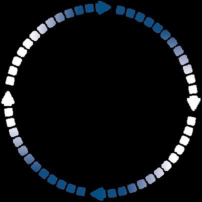 Circular Design Prozess