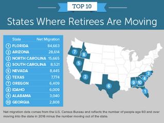 Relocation In Retirement