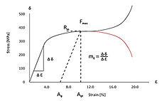 csm_aramis_customizable-mathematics_5f30