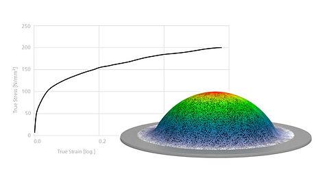 determination-of-material-properties.jpg