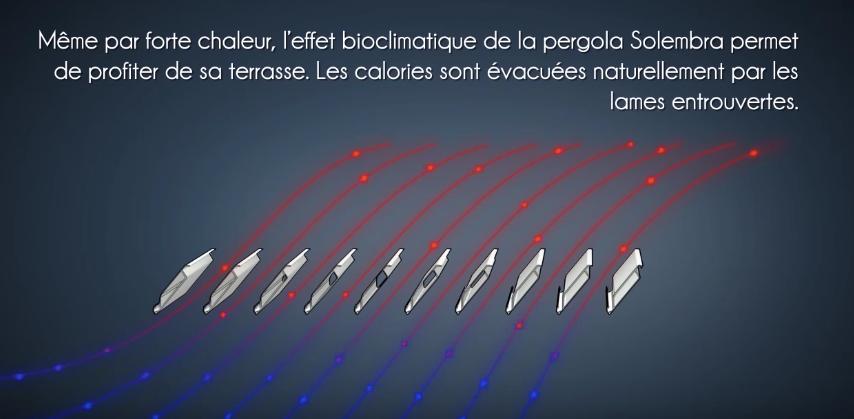 pergola bioclimatique Solembra Ain, Rhone, Lyon, Drome, Ardeche, design, unique, atypique, sur-mesure