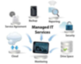ManagedServices.jpg