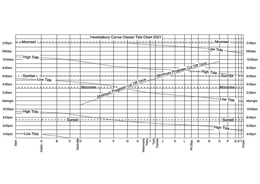 Classic Tide Chart 2021.jpg