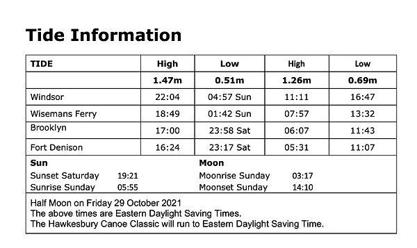 21-07-14 Tide Information.jpg