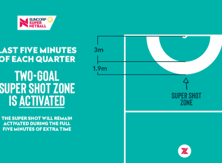 Leading the way or moving backwards: The Super Netball two-point shot