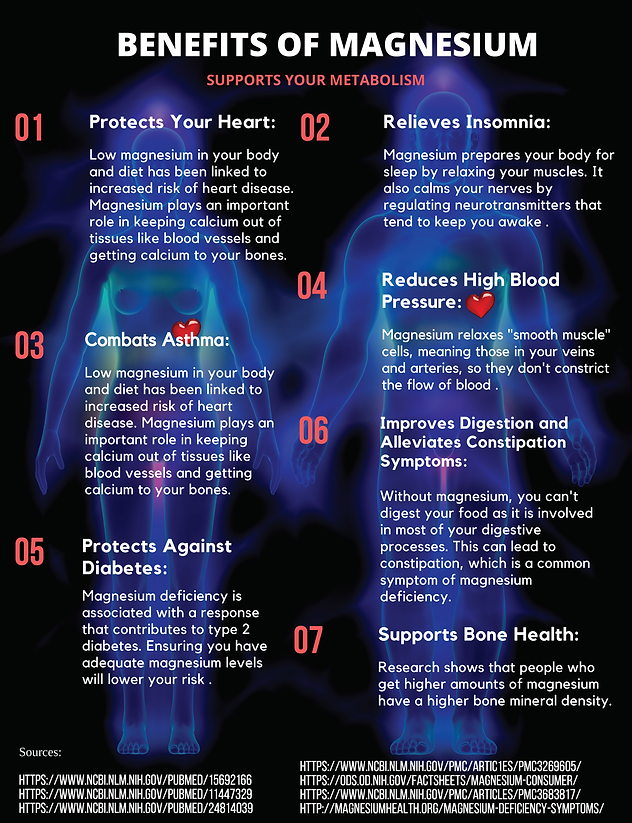 Benefits of Magnesium.png