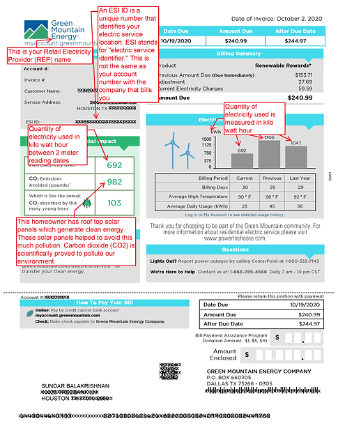 Understanding your monthly electricity b
