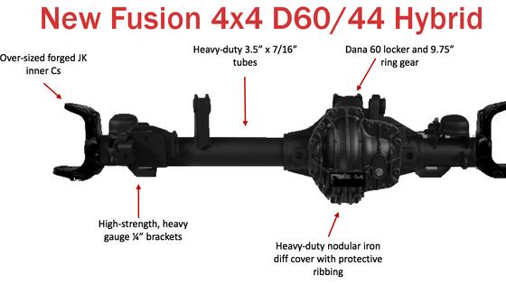 Fusion 4x4 Debuts Hybrid Dana 60/44 Axle