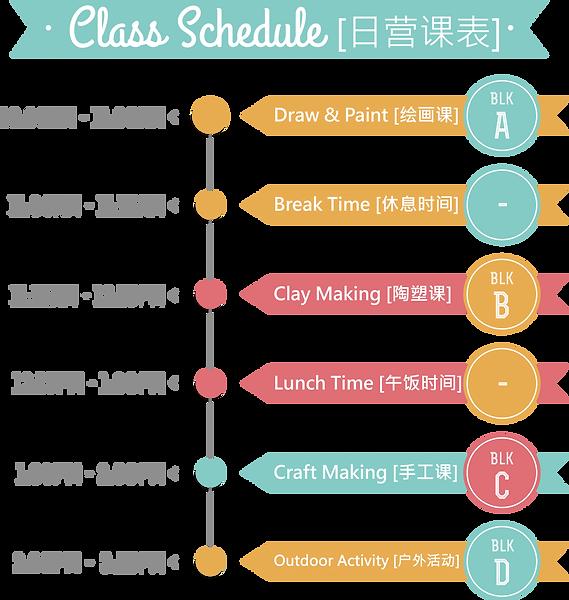Summer Daycamp Timeline2019.png