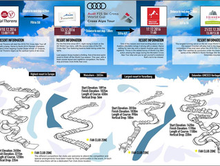 AUDI FIS Ski Cross World Cup CROSS TOUR