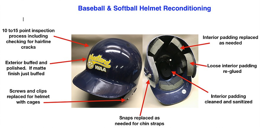 Wheatland Ath. Ass. Baseball Helmet