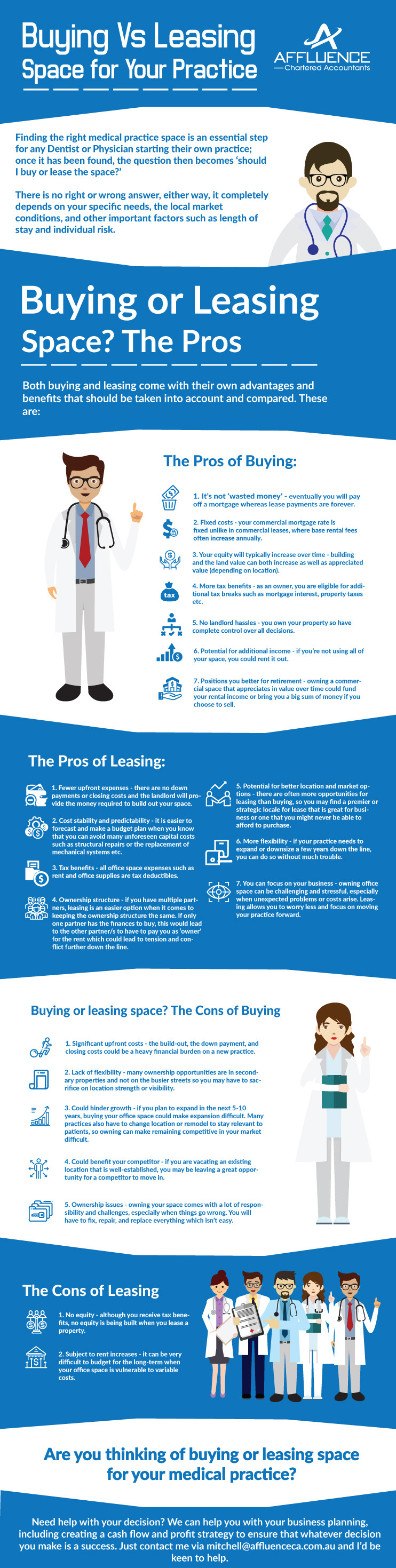 Buying Vs Leasing Space For Your Practice