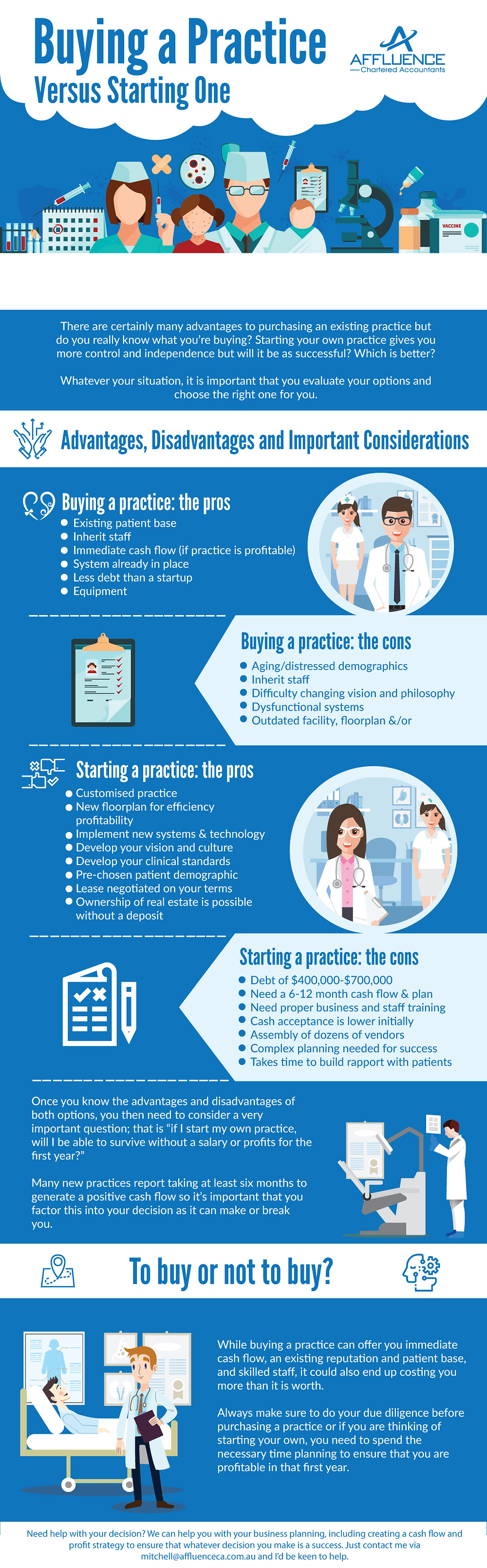 Buying A Practice Versus Starting One
