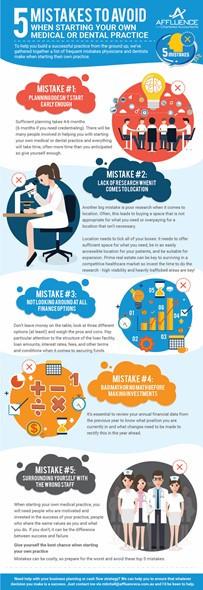 5 Mistakes To Avoid