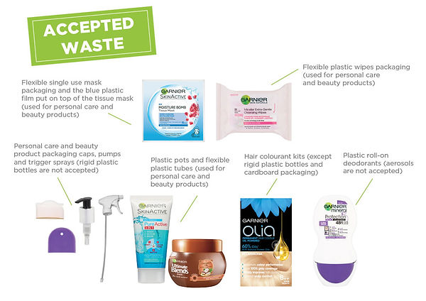 terracycle make up garnier recycle